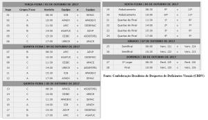 tabela de classificação2